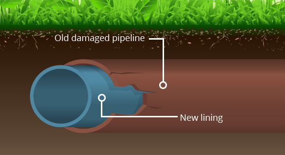 trenchless pipe lining in Bedford, IN