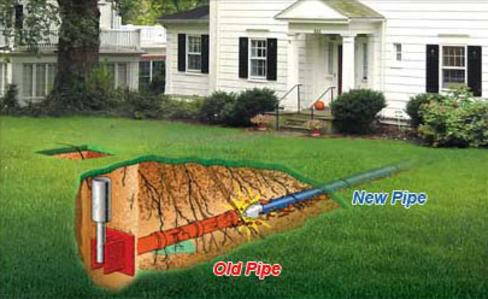 Trenchless Pipe Repair pipe bursting diagram
